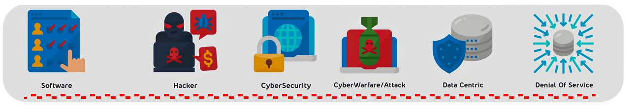 CYBER SECURITY MODERN