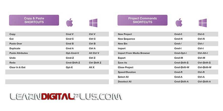 کلید های ترکیبی پریمیرپرو